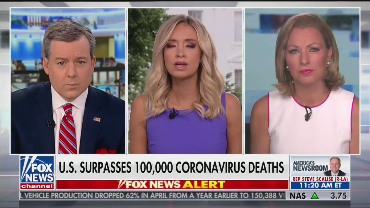 White House Press Secretary @KayleighMcEnany on the #Coronavirus: We are seeing mortality rates as low as they were two months ago
