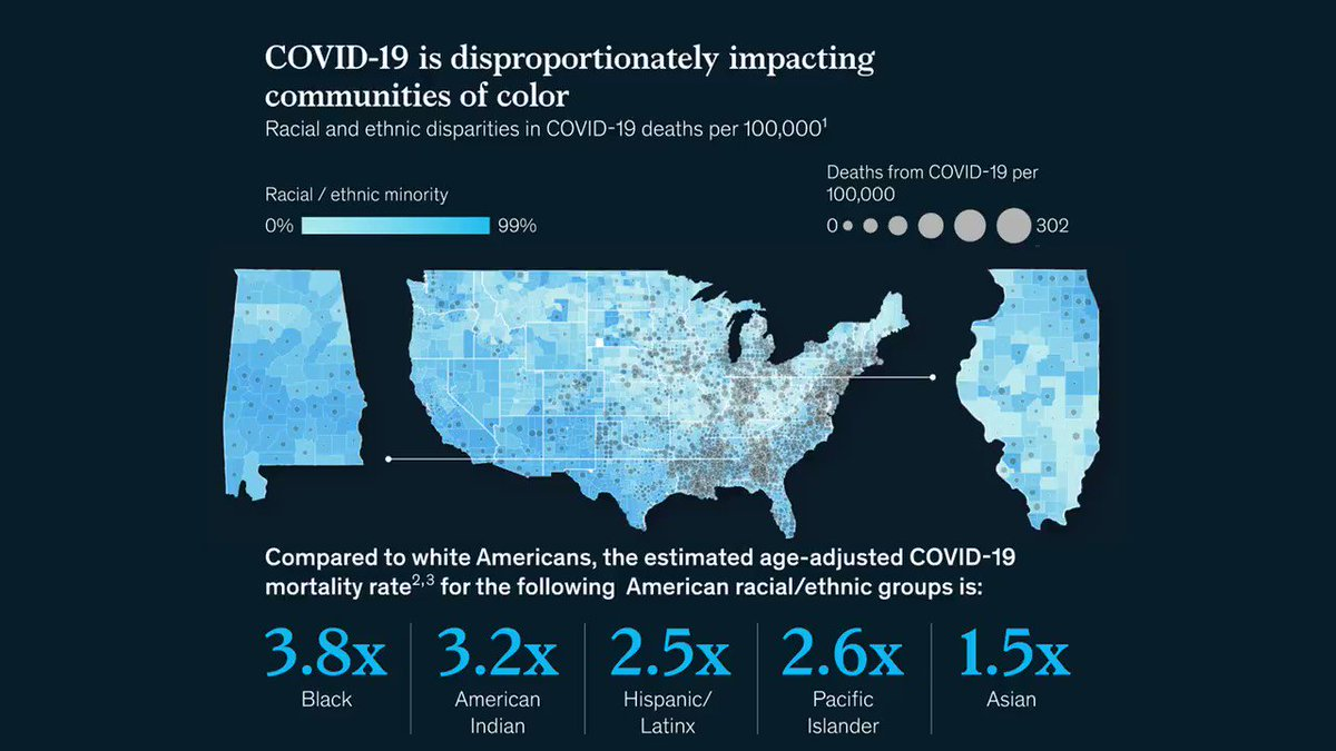 #Coronavirus Insights on racial and ethnic health inequity in the context of #COVIDー19 via @McKinsey #COVID19 McKinsey's Center for Societal Benefit via Healthcare shares insights on underlying health inequities. Music by @TheDJHardnox #SAVETHECHILDREN #SaveTheChildrenWorldWide