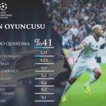UEFA Şampiyonlar Liginde haftanın oyuncusu #RicardoQuaresma #UCL #Beşiktaş @07RQuaresma https://t.co/Y9O3mnA9wT
