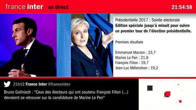L'allocution de Jean-Luc Mélenchon : 'Nous respecterons le résultat officiel' #Presidentielle2017