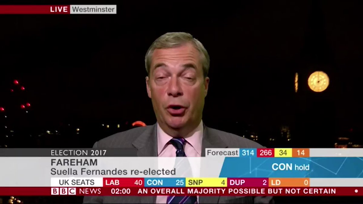 Picking a Remainer to lead a Brexit party in a Brexit election was a huge error. https://t.co/g734zJ43iH