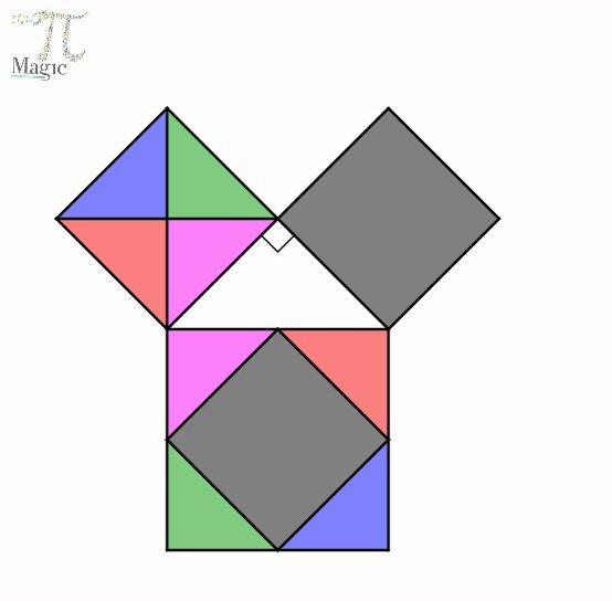 Pythagorean theorem #MTBoS #iteachmath #math #maths #geometry https://t.co/3HFRXL3tnV