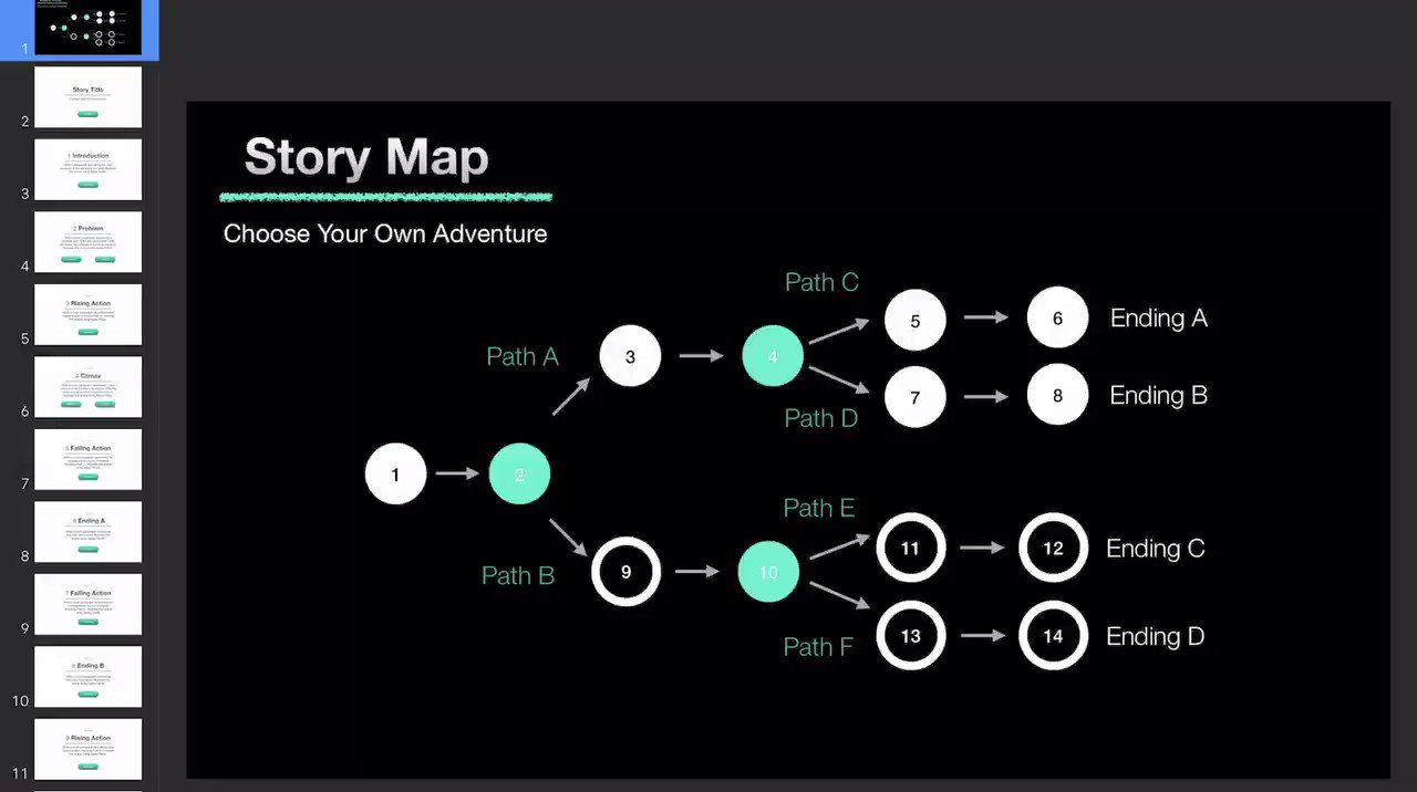 I made a 'Choose Your Own Adventure' #Keynote scaffold for students to create interactive stories with multiple pathways. They follow the story map to write the narrative, draw scenes & record audio narration. #ADE2019 inspiration! Thanks @nahdan 🔘  @AppleEDU #EveryoneCanCreate https://t.co/fTKsDVutFF
