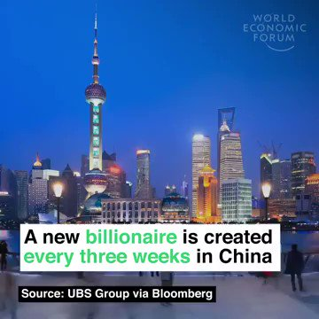 A new billionaire is created every three weeks in China. #tech #business #entrepreneurship #startups #supplychain #logistics https://t.co/zJI5RMK4rX