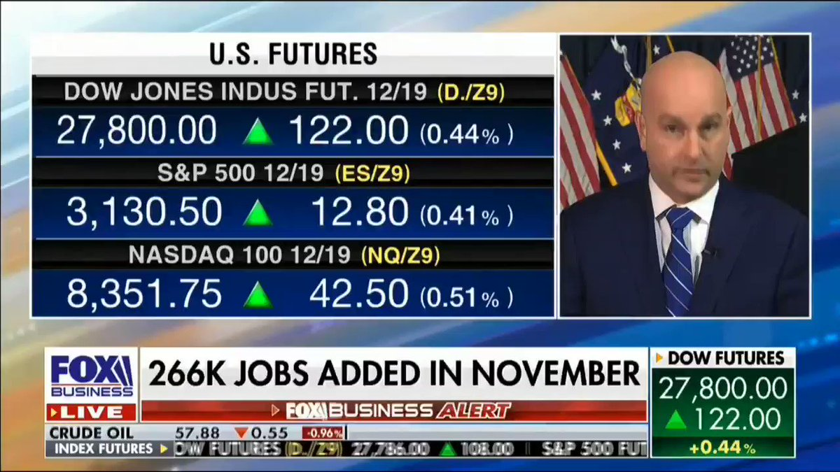 """""""It's a blowout!""""  That's what @MariaBartiromo called November's jobs report.  ✅266,000 new jobs  ✅50-year low unemployment: 3.5%  ✅Historic low unemployment for women, blacks, Latinos, Asians & veterans  It'll be a BLOWOUT next November too!"""