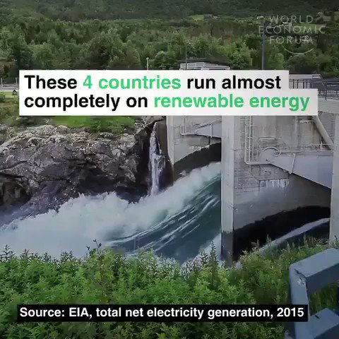 4 countries that are almost entirely powered by #renewableenergy: 1. Iceland 🇮🇸  2. Paraguay 🇵🇾  3. Norway 🇳🇴  4. Costa Rica 🇨🇷 We have the solutions, we have the workforce. Let's get going.  #ActOnClimate #climate #energy #tech #climatestrike #GreenNewDeal @GretaThunberg https://t.co/Tbi1d7EsGn