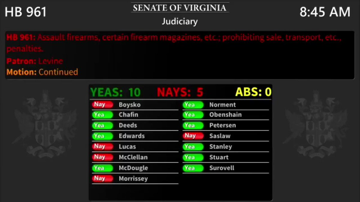 """Cheers erupted when the Virginia Senate Judiciary Committee voted to not move forward on HB961, the the """"assault weapons"""" ban and magazine confiscation bill, for the year.  @DelegateMark, who had been pushing for the bill, has a priceless reaction."""