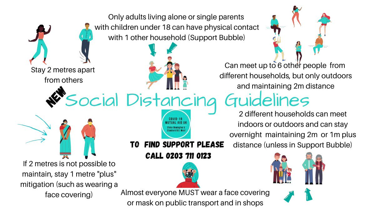 Going out this weekend? Please remember to follow the #socialdistance guidelines so we can help #stopthespread! If you need any support please reach out! ☎️Call 0203 711 0123
