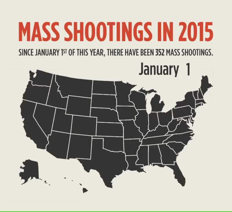 There have been over 350 mass shootings this year–more than one per day. It has to stop. https://t.co/mRzrhmnLSQ
