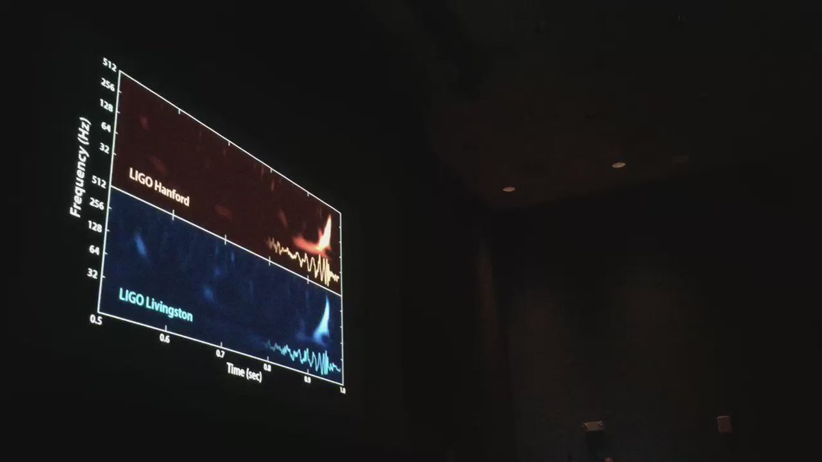 What do gravitational waves sound like? Like this! https://t.co/QLRnDD7vaE