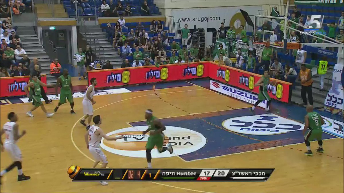 VIDEO: @MaccabiHaifa's @Gregory8Vargas beats the buzzer from halfcourt https://t.co/YJXFdu13Cq