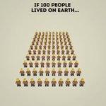 Si 100 personas vivieran en el mundo https://t.co/jjwOeXiSBy