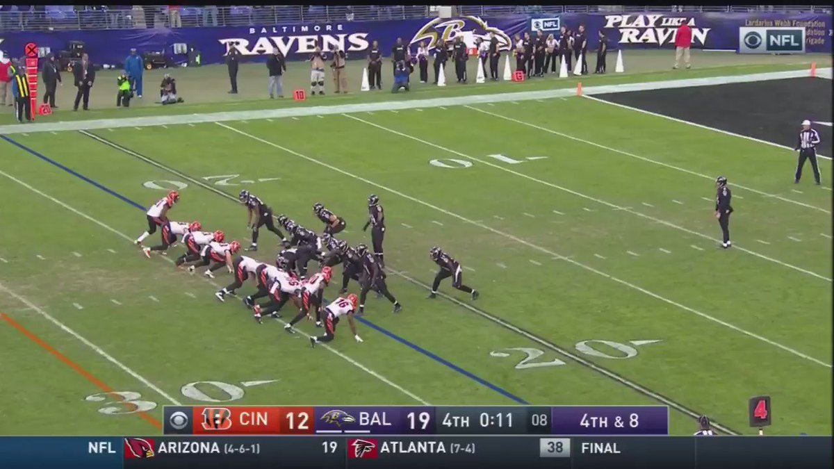 Ravens win by holding Bengals intentionally and delaying safety, there's no time extension for the flags https://t.co/cL9AdJaIwv