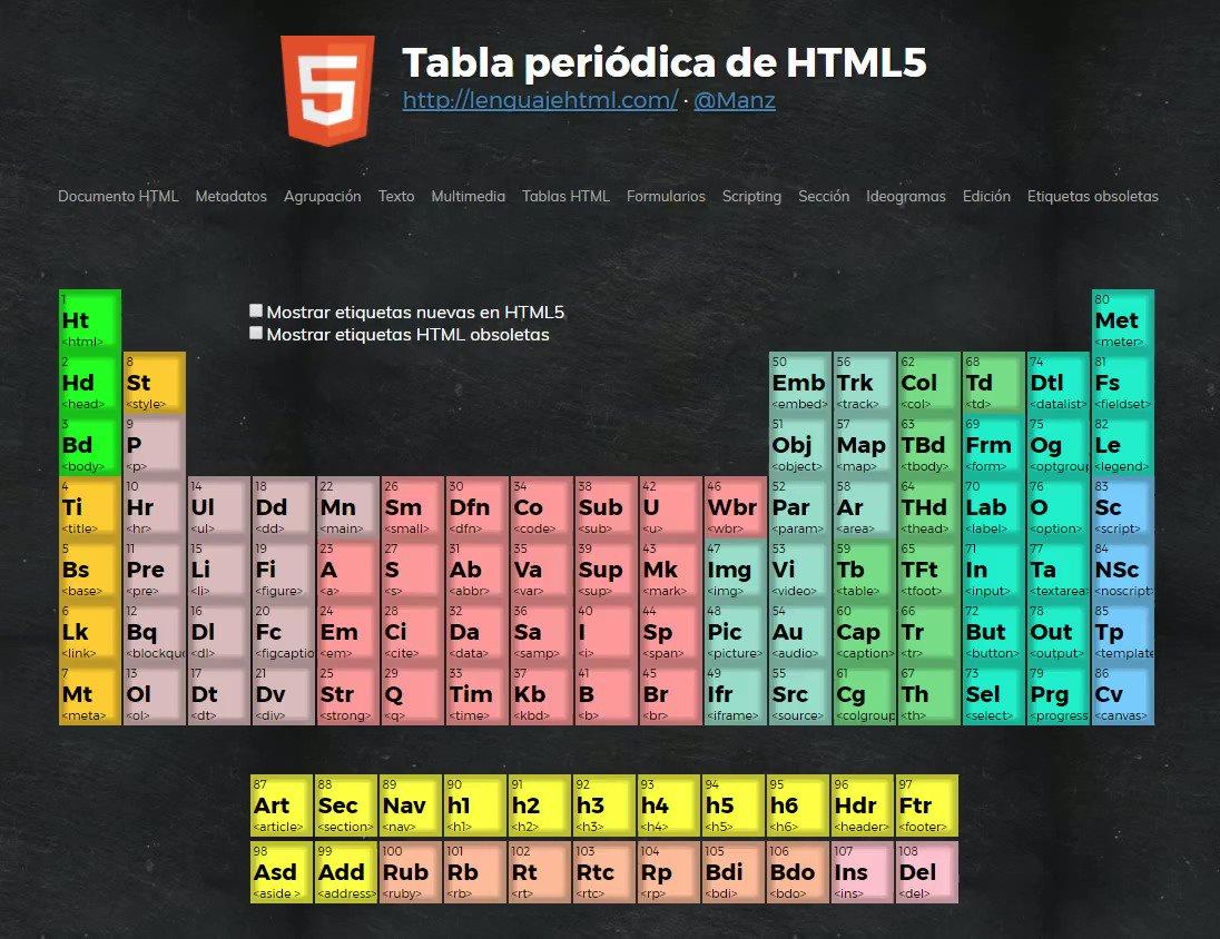 Tabla peridica interactiva de los elementos html5 etiquetas html tabla peridica interactiva de los elementos html5 etiquetas html https urtaz Images