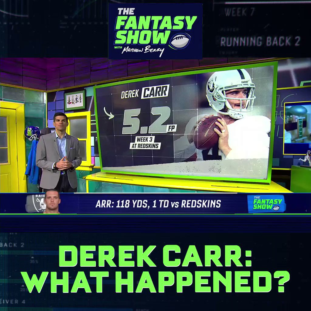 Derek Carr didn't look good last night vs. Washington.  Should you stick with him? https://t.co/Lu1TonT5kK