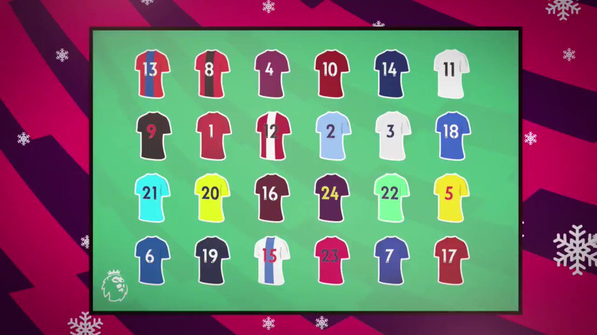 What's behind door 12 of the #PL Advent Calendar?  Here's a clue: �� �� https://t.co/mAGCWBTksC