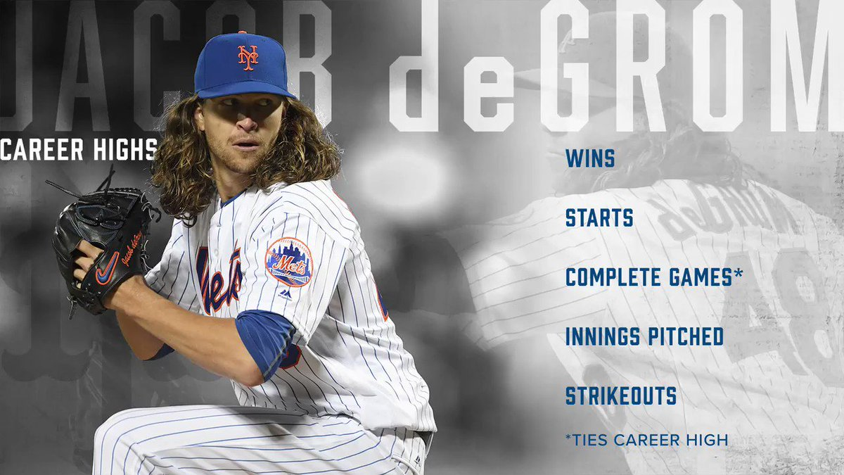 .@JdeGrom19 had a career year in 2017. What will he do for an encore in 2018? �� https://t.co/fxqvZRpaZe