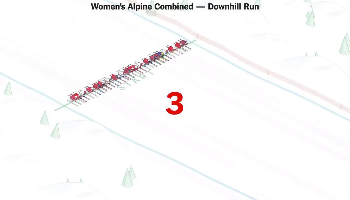 How Michelle Gisin of Switzerland won the Alpine combined https://t.co/tiWL58v4gJ https://t.co/E0I7xTGkOd