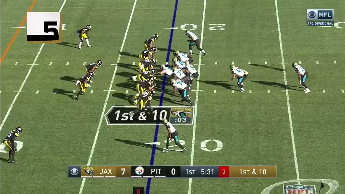 What a rookie season @_fournette had with the @Jaguars ��  Check out his Top 5️⃣ plays �� https://t.co/OS4xFkvUAd