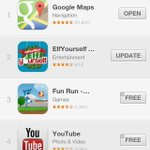A little elf told me the Elf Yourself app has been downloaded 2.5M times, No 2 after Google Maps. Go @magicmirrorapps http://t.co/jxaMPCpn
