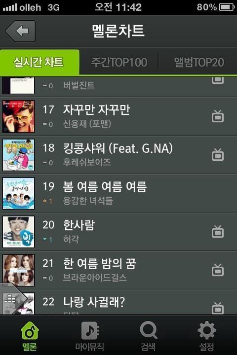 많이많이 들어주세요!!! 킹콩샤워!!! http://t.co/trSCmpJ2