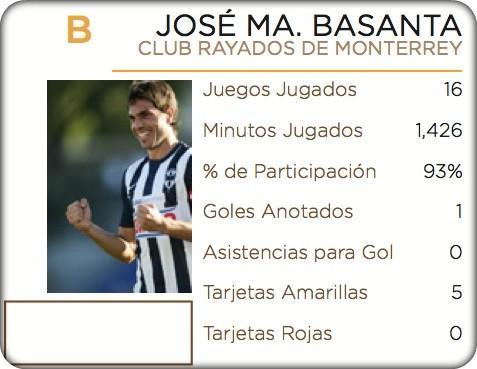 El ganador del #Balondeoro al mejor defensa central es para! Basanta de @RayadosCom ! #Sololosmejores http://t.co/z6JU5h3V