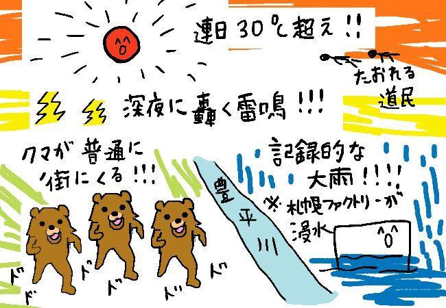 今月の札幌の様子を図にまとめてみたよ〜〜〜 http://t.co/H3AebvtB
