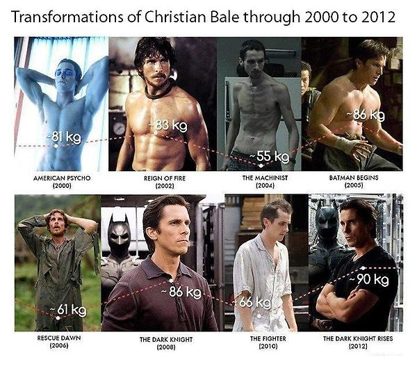 The ever changing body of Christian Bale http://t.co/ripzgVXJ