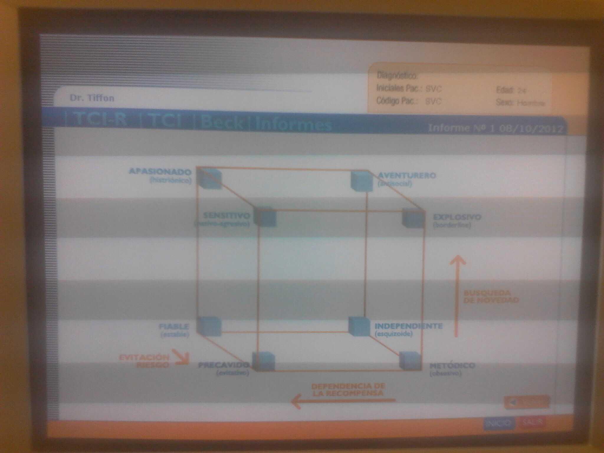 Acabo de terminar el Test de Personalidad TCI-R de Cloninguer... Curioso resultado. http://t.co/HfmC6D7f