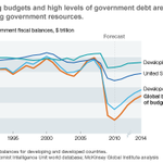 #McKGov Fact: @OECD member states' general govt debt to #GDP exceeded 100% for the first time in 2011 #CHART http://t.co/MWaTBvBG