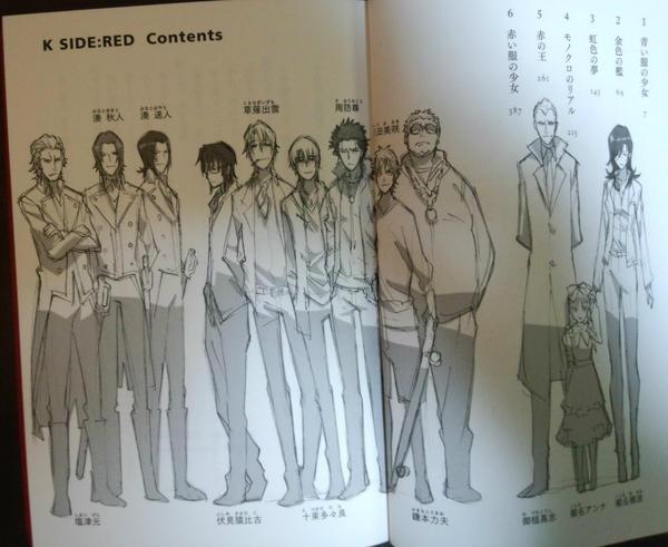 目次! キャラがずらり勢揃い。 #anime_K