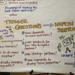 RT @lisakaysolomon: Trigger questions for new biz models from @AlexOsterwalder #bmgensf