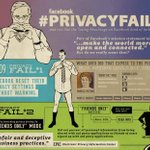 Image of privacyfail from Twitter
