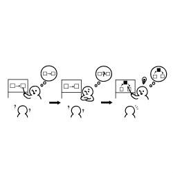 「教えることによる学び」— 人に何かを教えることは、自分にとってもプラスになる。【ラーニング・パターン】 http://t.co/MYLEoybxc5 http://t.co/cOPCoN3t