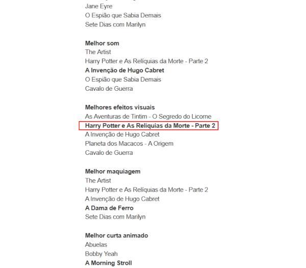 De acordo com o G1, Relíquias da Morte: Parte 2 ganhou na categoria Melhores efeitos visuais! http://t.co/5hJrHAe5