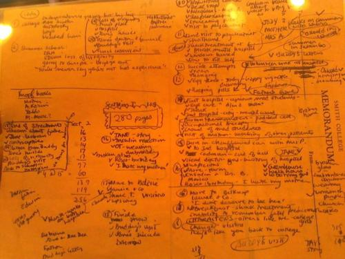 The original, handwritten outline of chapters for The Bell Jar http://t.co/C8FeRvQB