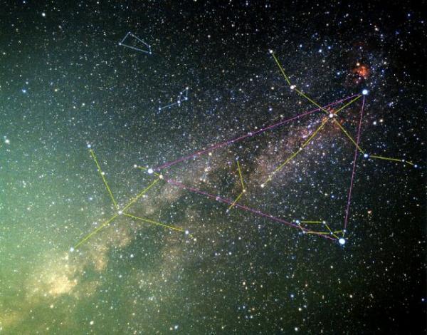 아랍어로 베가는 내려앉는 독수리, 알타이르는 날아오르는 독수리, 데네브는 꼬리라는 의미를 가지고 있습니다. 서남아시아에서는 이러한 별들의 모양을 은하수를 따라다니는 새로 보았던 것입니다. http://t.co/81GfWxL4