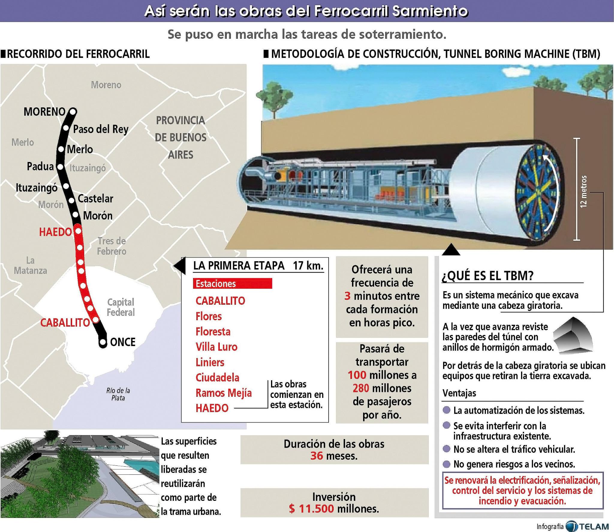 Cómo serán las obras de soterramiento del ferrocarril Sarmiento 'Argentina'. http://t.co/WjMvwxxP