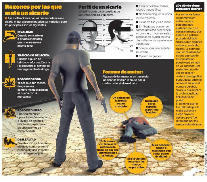 Perfil de un sicario. razones, perfil y firma. http://t.co/vdkHP6Uf