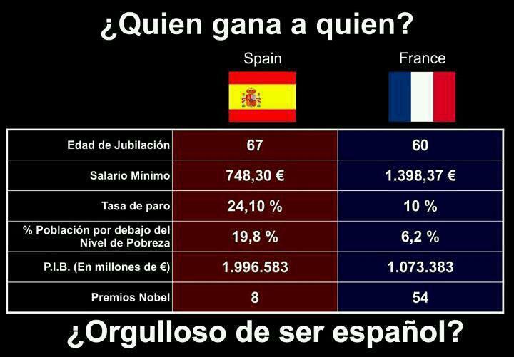 RT @josemariainigo: Las matem?ticas son lo que son. No admiten dudas. Son datos. http://t.co/EFbWqx1U