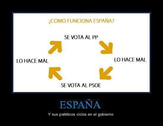 PUAF! @juanaca1965 @aranagoiri Votar al PP cuando te cansas del PSOE es darle la vuelta a 1 almohada sudada. http://t.co/f4aJmpHB