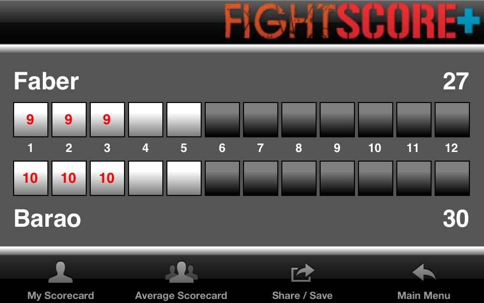 Faber vs Barao http://t.co/T7ltF7vZ