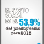 El 53,9% de los PGE para el 2015 se destinan a gasto social @pablocasado_ #L6Neldebate http://t.co/EMrnBsw8Xt http://t.co/mhUysJXefV