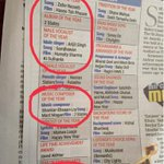RT @apoorvamehta18: Some pleasant news in the papers today! :) #MirchiMusicAwards #Dharma @karanjohar @aliaa08 @DharmaMovies