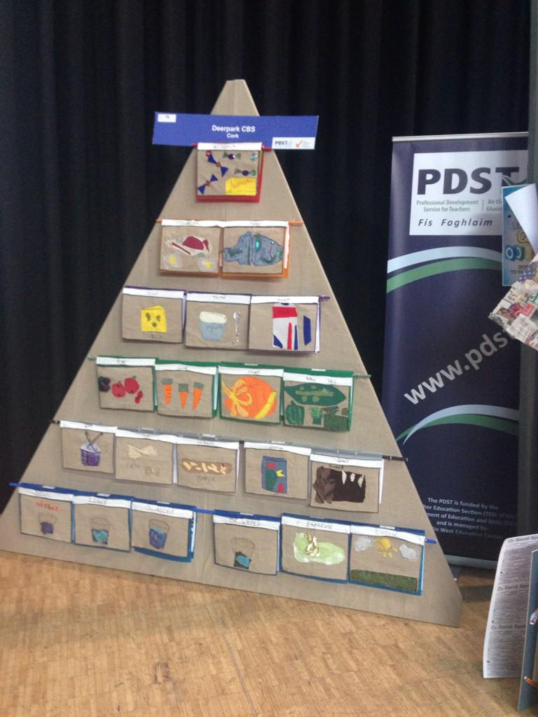 Stumbled upon fab @PDST_Ireland & #JCSP Make a Book expo in City Hall. Fab work by #deis schools. Also in Dub soon http://t.co/brwHOSlvwJ