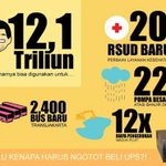 Tahukah anda apa itu UPS: Urusan Pribadi Sayah :)... #SaveAhok #KitaJagainAhok #BelainAhok - @PedomanNEWS http://t.co/0pKtm2hXFD