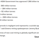 With #coal industry facing the abyss http://t.co/dcsBXoJIPc why did Baird Gov approve 1.36 bn tonnes? #nswpol #auspol http://t.co/nY4GXCQuyW