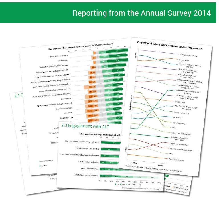 Findings from the Association for Learning Technology Annual Survey http://t.co/umEeG66DkL #altc #edtech http://t.co/BktTHdsLE6