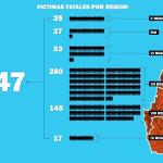 A cinco años del #27F , las cifras que dejó el terremoto que azotó Chile http://t.co/4kVkmmRTh8 http://t.co/8NU7WtdGoq