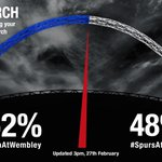 Were trailing so keep the #SpursAtWembley tweets flowing! Weve got until 6pm tomorrow to turn it around! #COYS http://t.co/KVd240EV9u